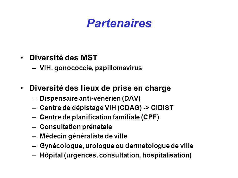 Partenaires Diversité des MST Diversité des lieux de prise en charge