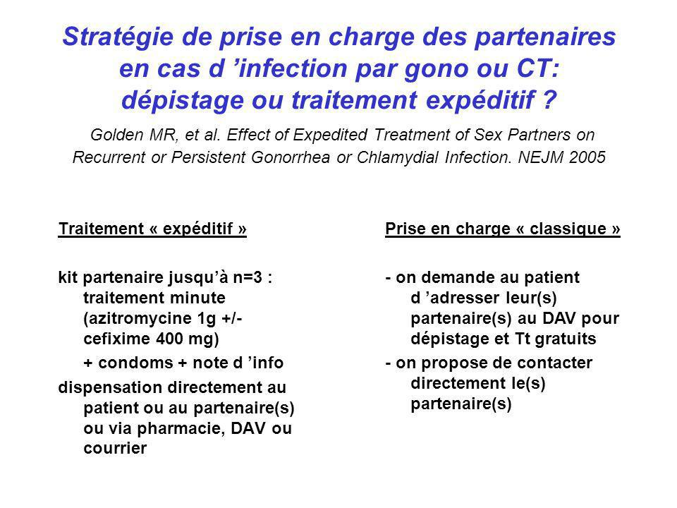 Stratégie de prise en charge des partenaires en cas d 'infection par gono ou CT: dépistage ou traitement expéditif Golden MR, et al. Effect of Expedited Treatment of Sex Partners on Recurrent or Persistent Gonorrhea or Chlamydial Infection. NEJM 2005
