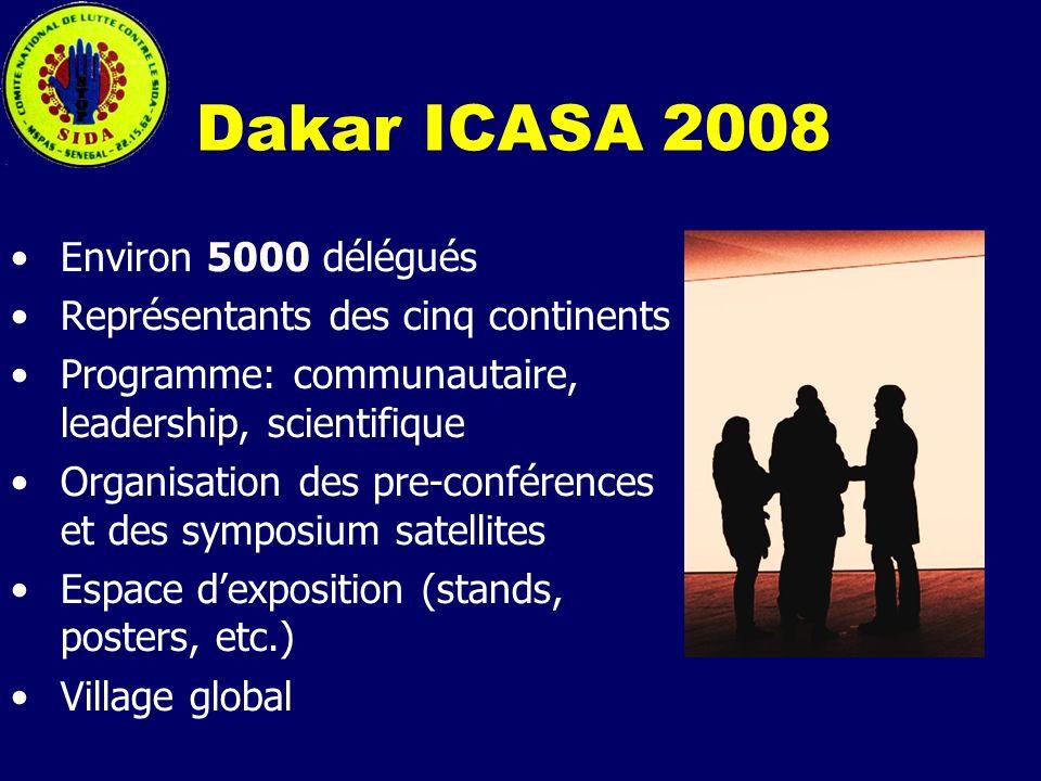 Dakar ICASA 2008 Environ 5000 délégués