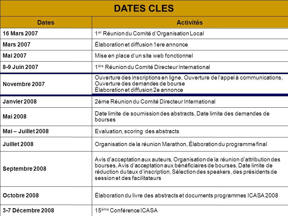 DATES CLES Dates Activités 16 Mars 2007