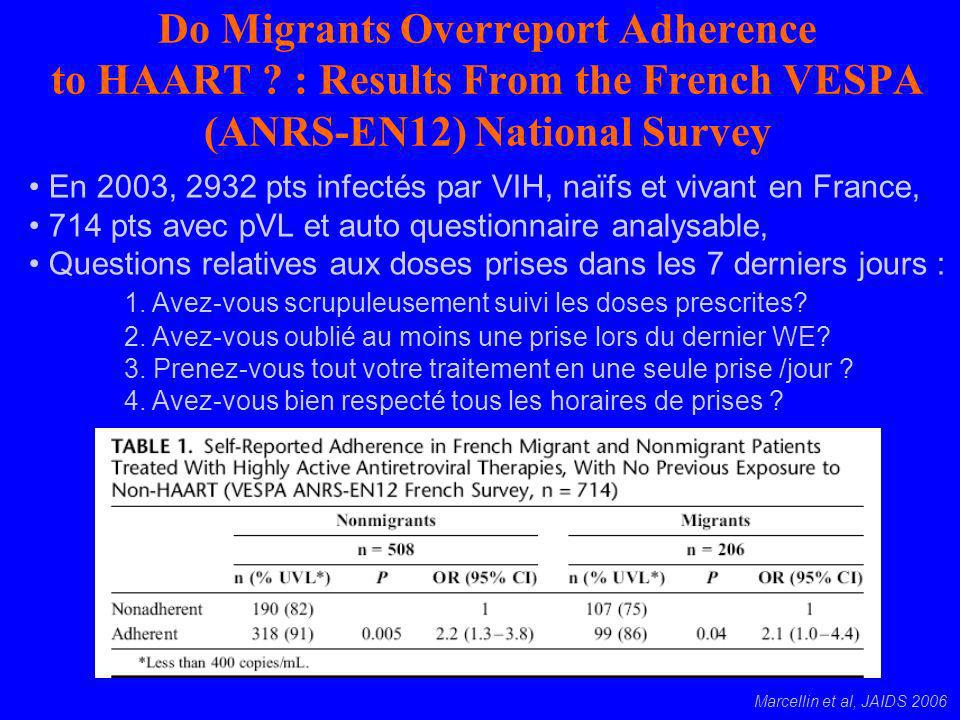 Do Migrants Overreport Adherence to HAART