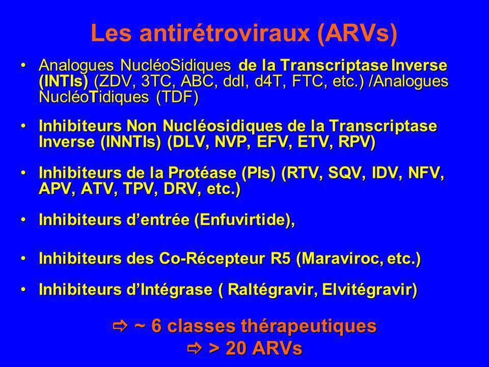 Les antirétroviraux (ARVs)