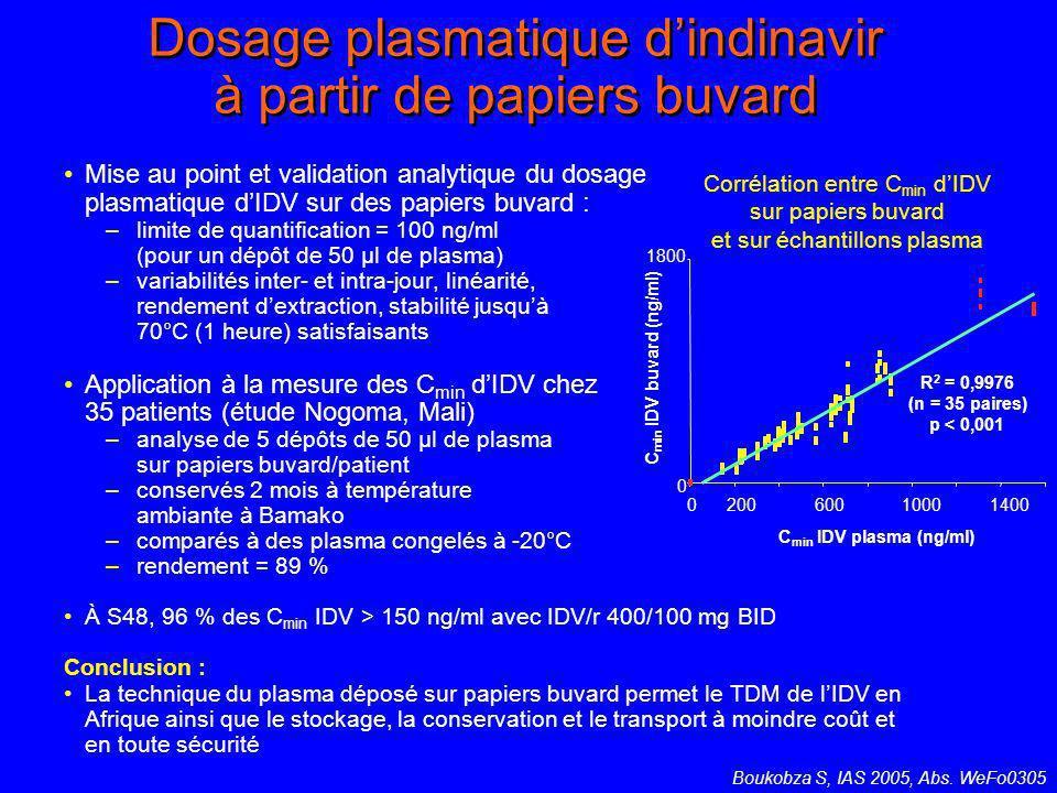 Dosage plasmatique d'indinavir à partir de papiers buvard