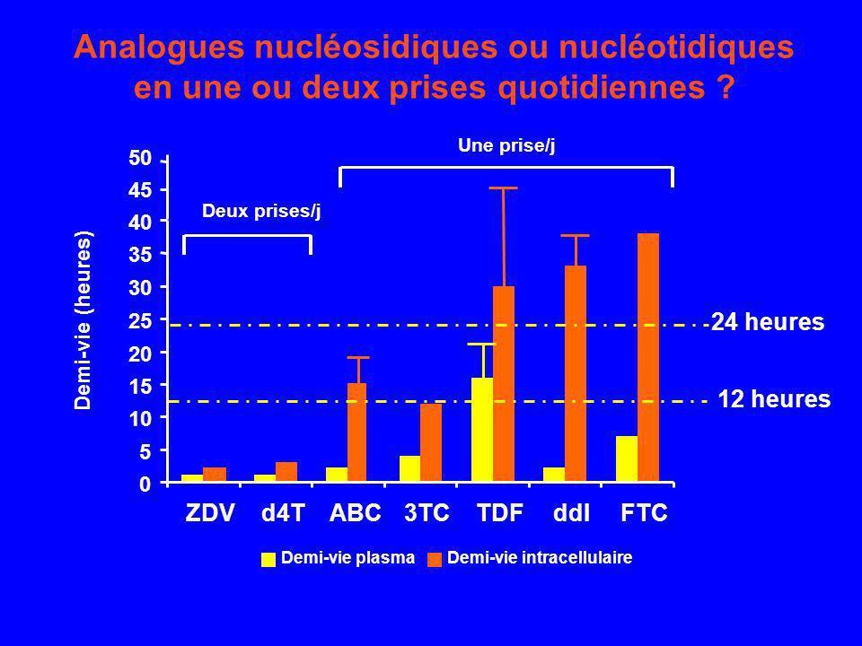 Analogues nucléosidiques ou nucléotidiques en une ou deux prises quotidiennes