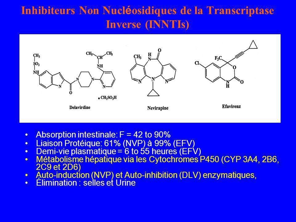 Inhibiteurs Non Nucléosidiques de la Transcriptase Inverse (INNTIs)
