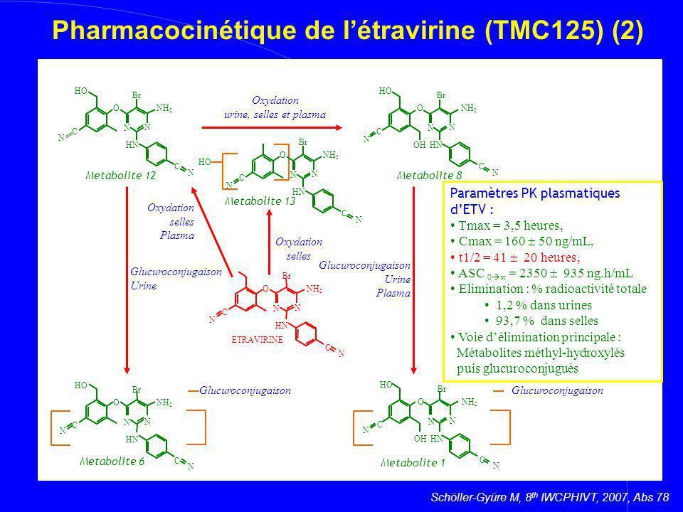 Pharmacocinétique de l'étravirine (TMC125) (2)