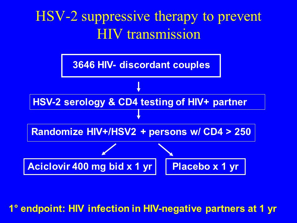 HSV-2 suppressive therapy to prevent HIV transmission