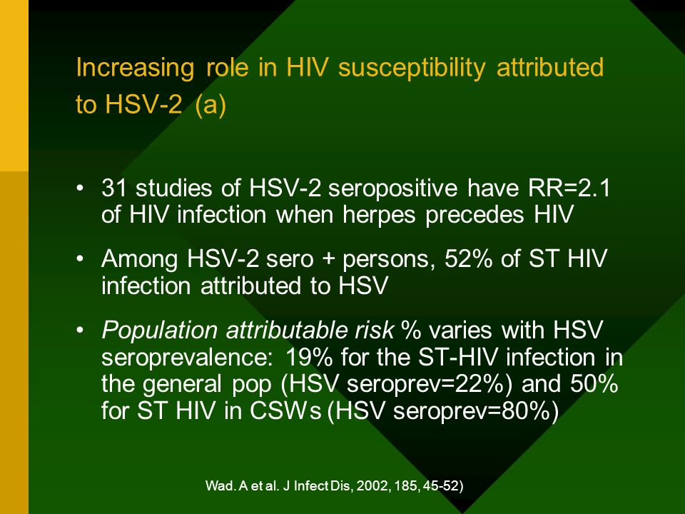 Increasing role in HIV susceptibility attributed to HSV-2 (a)