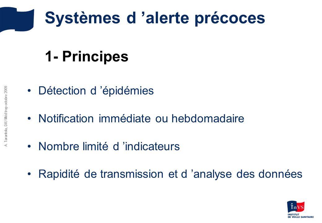 Systèmes d 'alerte précoces 1- Principes