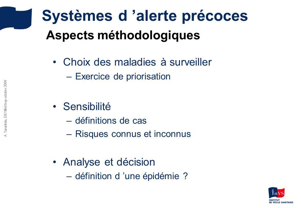 Systèmes d 'alerte précoces Aspects méthodologiques