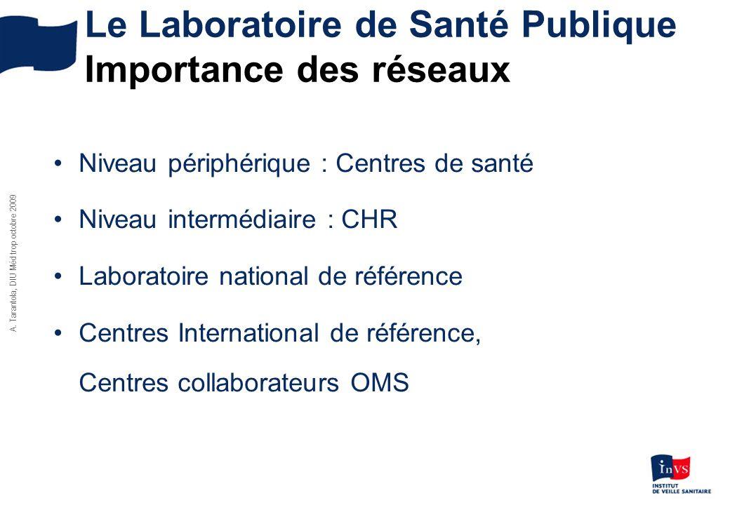Le Laboratoire de Santé Publique Importance des réseaux