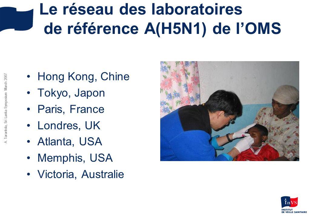 Le réseau des laboratoires de référence A(H5N1) de l'OMS