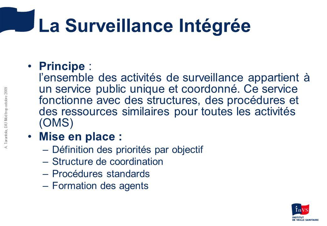 La Surveillance Intégrée