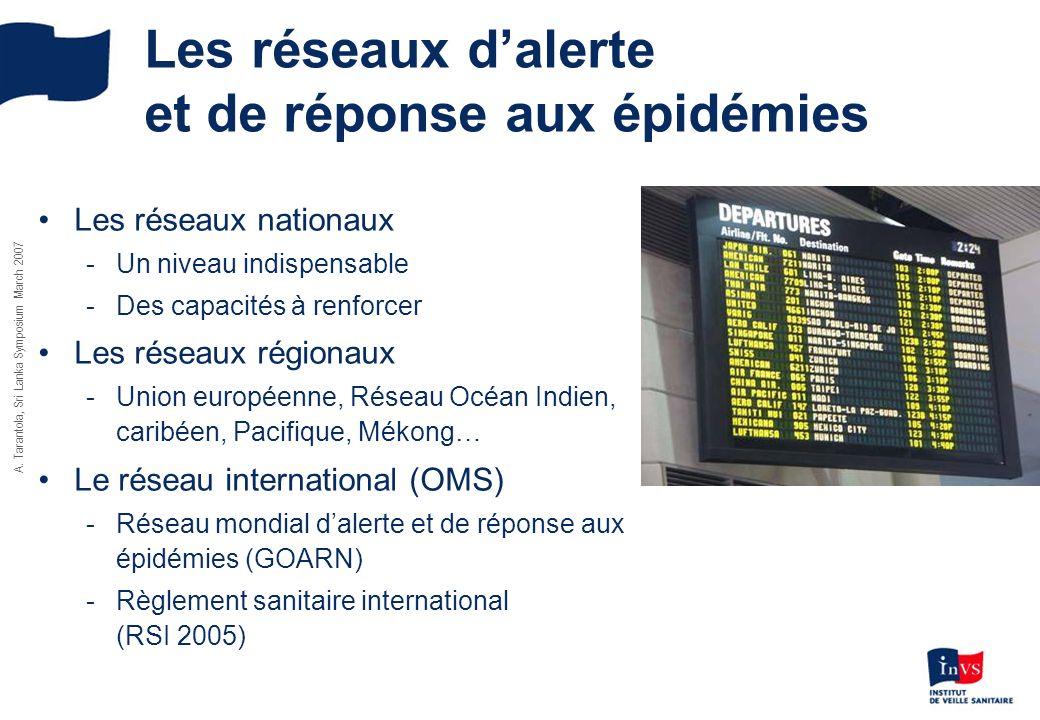 Les réseaux d'alerte et de réponse aux épidémies