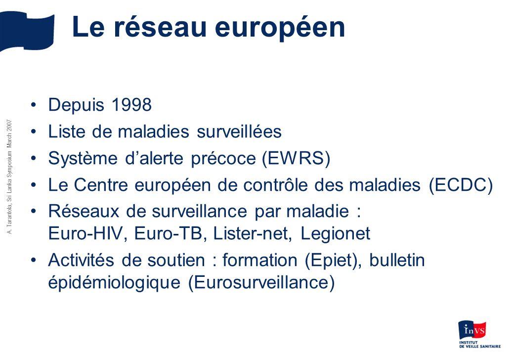 Le réseau européen Depuis 1998 Liste de maladies surveillées