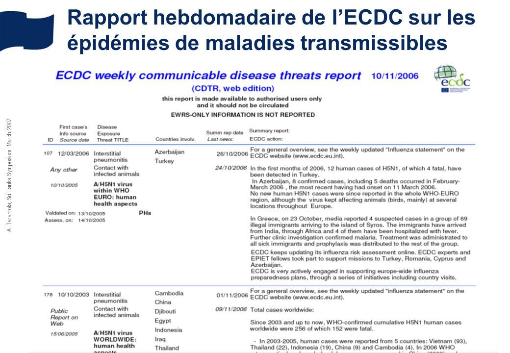 Rapport hebdomadaire de l'ECDC sur les épidémies de maladies transmissibles