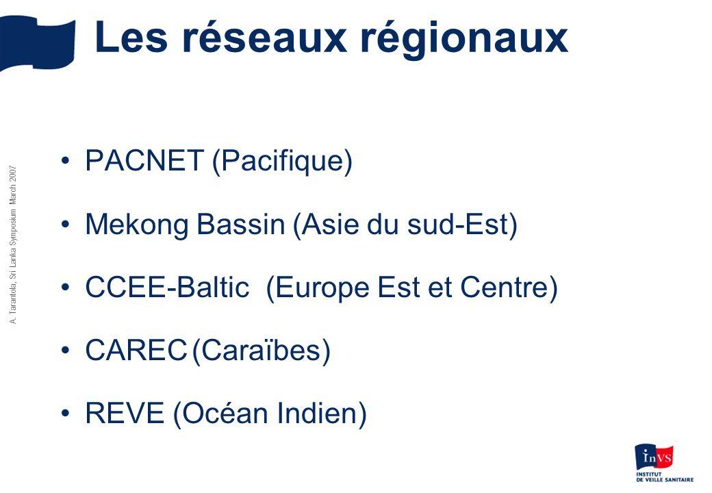 Les réseaux régionaux PACNET (Pacifique)