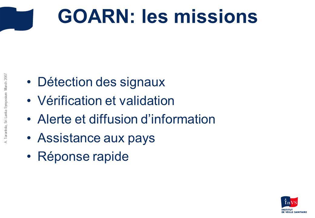 GOARN: les missions Détection des signaux Vérification et validation