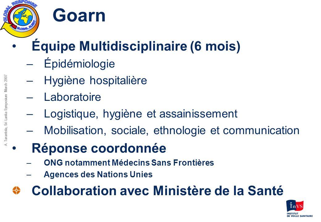 Goarn Équipe Multidisciplinaire (6 mois) Réponse coordonnée