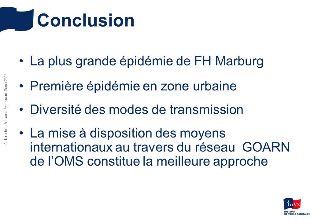 Conclusion La plus grande épidémie de FH Marburg