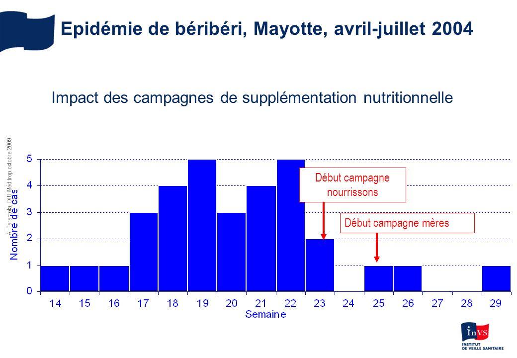 Epidémie de béribéri, Mayotte, avril-juillet 2004