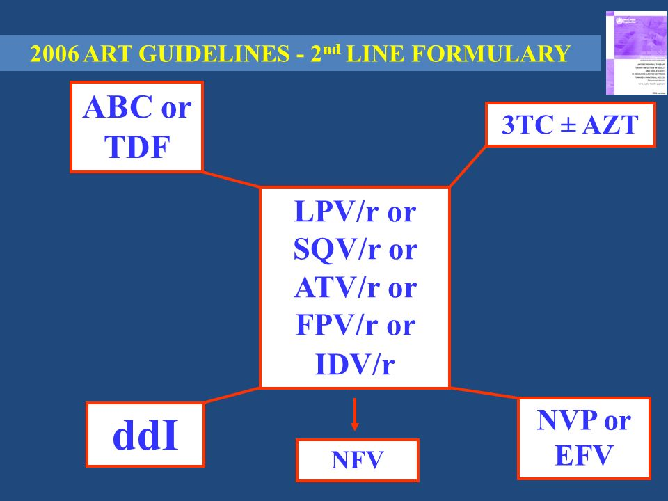 ddI ABC or TDF LPV/r or SQV/r or ATV/r or FPV/r or IDV/r NVP or EFV