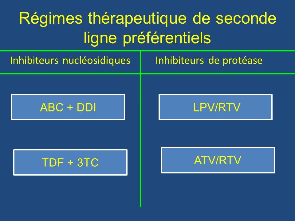 Régimes thérapeutique de seconde ligne préférentiels