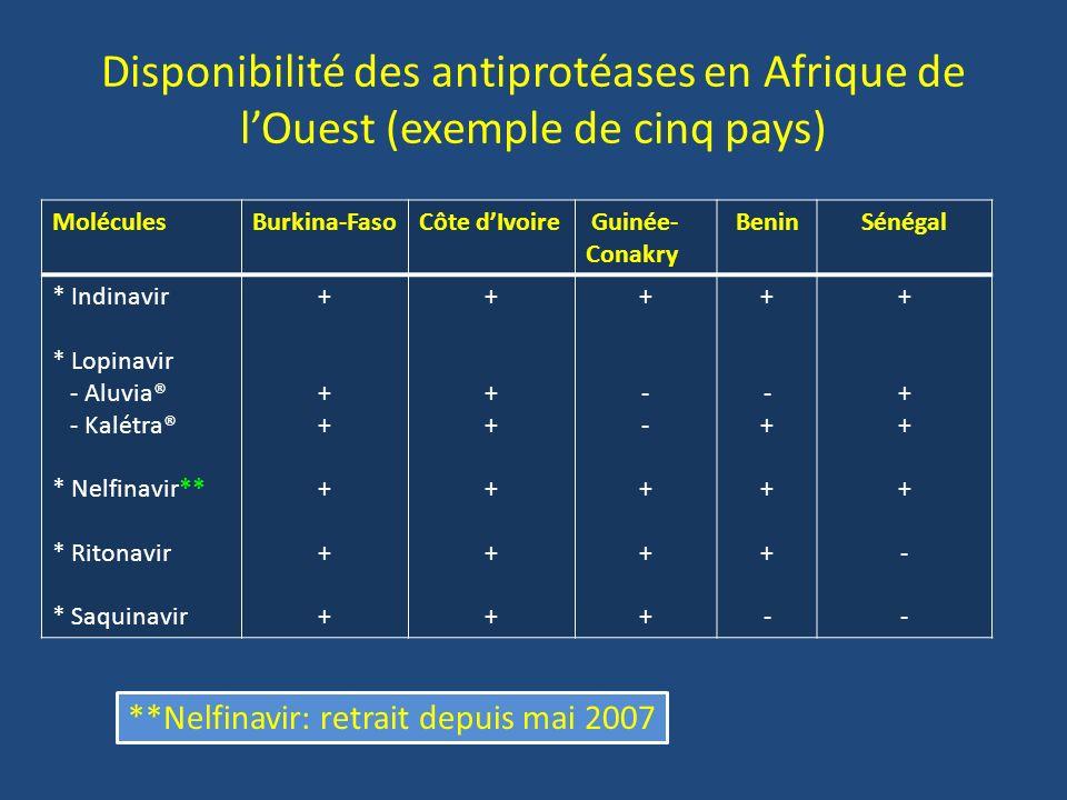 Disponibilité des antiprotéases en Afrique de l'Ouest (exemple de cinq pays)