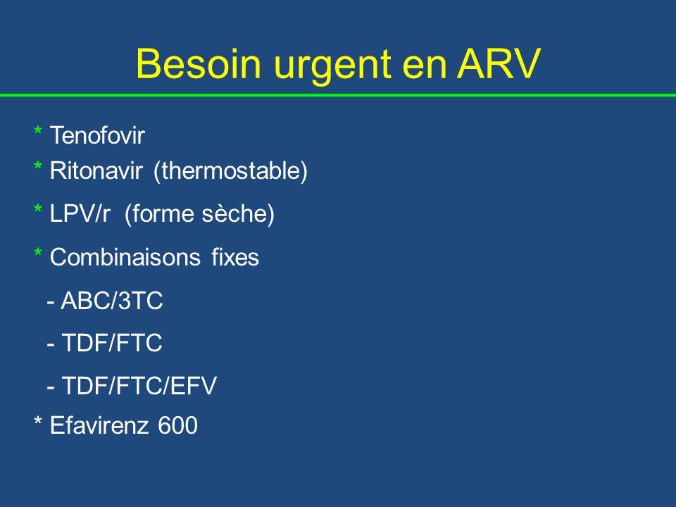 Besoin urgent en ARV * Tenofovir * Ritonavir (thermostable)