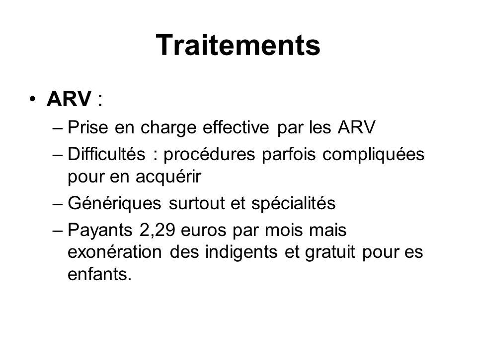 Traitements ARV : Prise en charge effective par les ARV