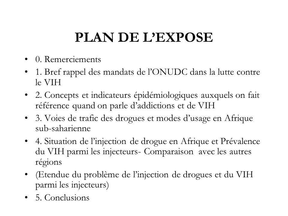 PLAN DE L'EXPOSE 0. Remerciements