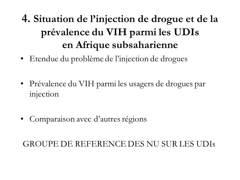 4. Situation de l'injection de drogue et de la prévalence du VIH parmi les UDIs en Afrique subsaharienne