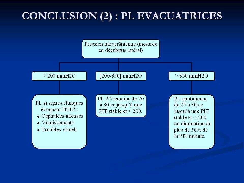 CONCLUSION (2) : PL EVACUATRICES