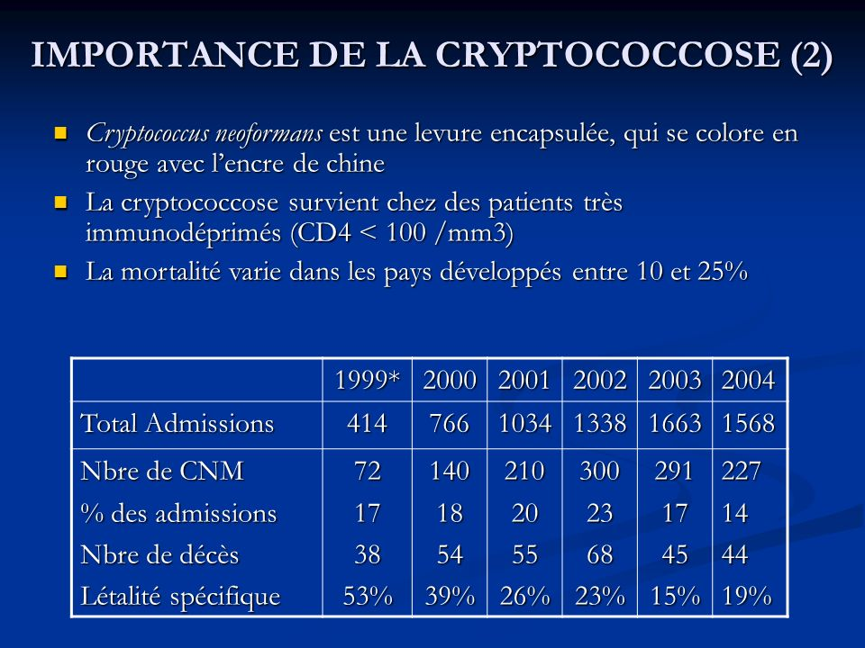 IMPORTANCE DE LA CRYPTOCOCCOSE (2)