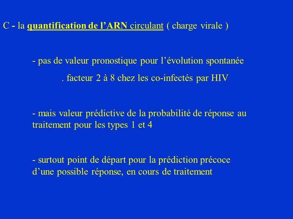 C - la quantification de l'ARN circulant ( charge virale )