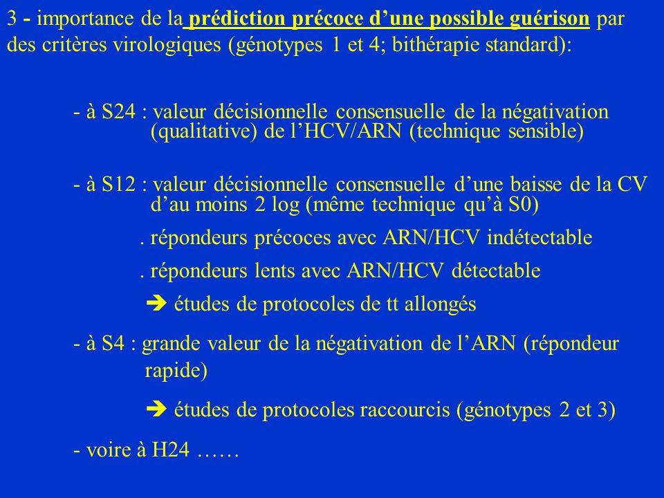 3 - importance de la prédiction précoce d'une possible guérison par des critères virologiques (génotypes 1 et 4; bithérapie standard):
