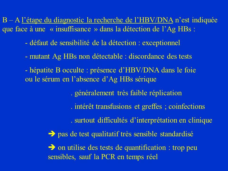 B – A l'étape du diagnostic la recherche de l'HBV/DNA n'est indiquée que face à une « insuffisance » dans la détection de l'Ag HBs :