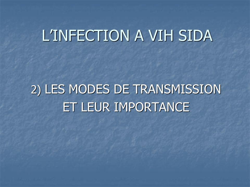 2) LES MODES DE TRANSMISSION ET LEUR IMPORTANCE