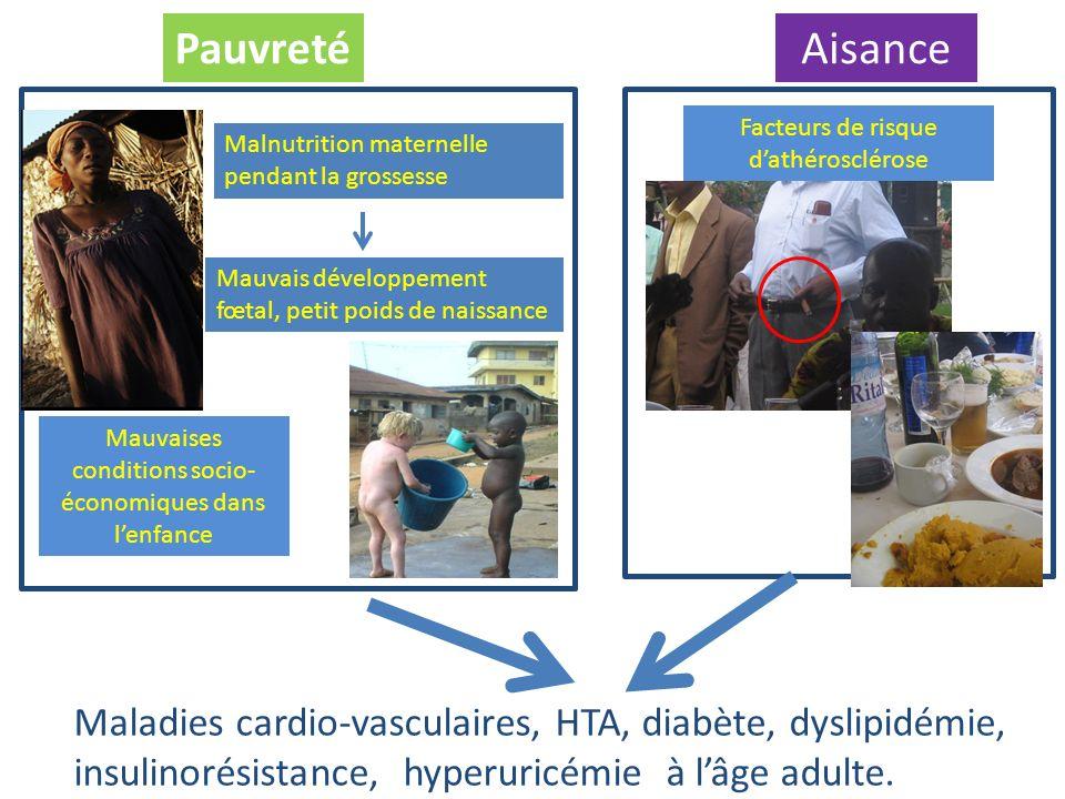 Pauvreté Aisance. Facteurs de risque d'athérosclérose. Malnutrition maternelle pendant la grossesse.