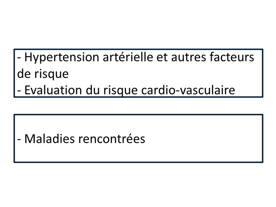 - Hypertension artérielle et autres facteurs de risque - Evaluation du risque cardio-vasculaire