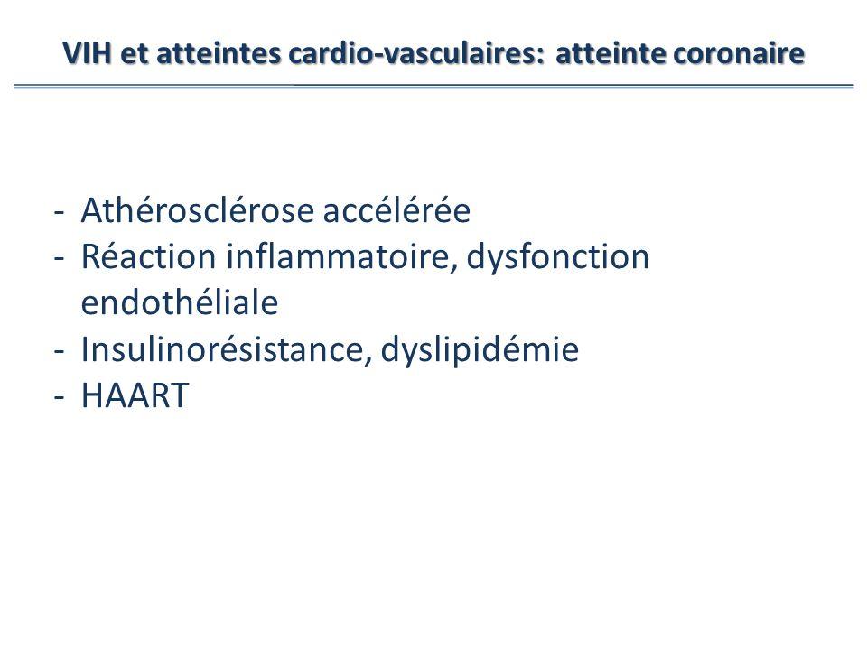 VIH et atteintes cardio-vasculaires: atteinte coronaire