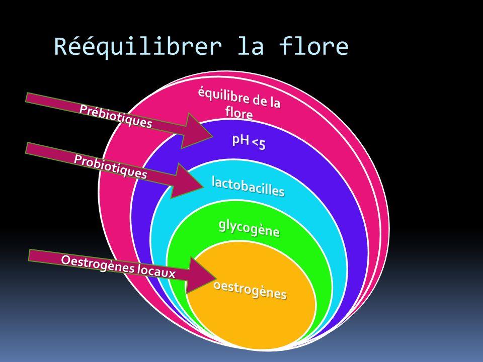Rééquilibrer la flore équilibre de la flore pH <5 lactobacilles
