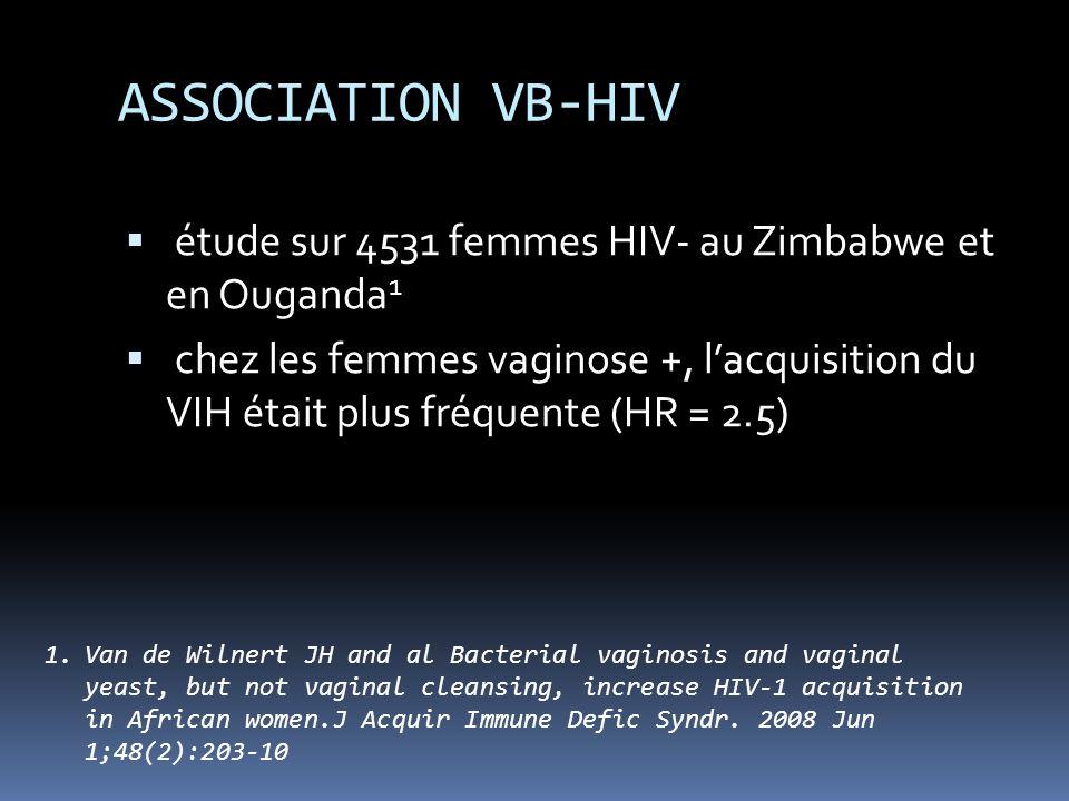 ASSOCIATION VB-HIV étude sur 4531 femmes HIV- au Zimbabwe et en Ouganda1.