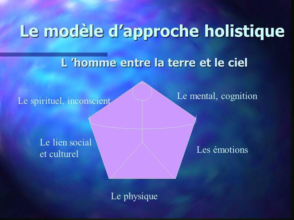 Le modèle d'approche holistique