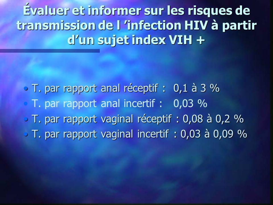 Évaluer et informer sur les risques de transmission de l 'infection HIV à partir d'un sujet index VIH +