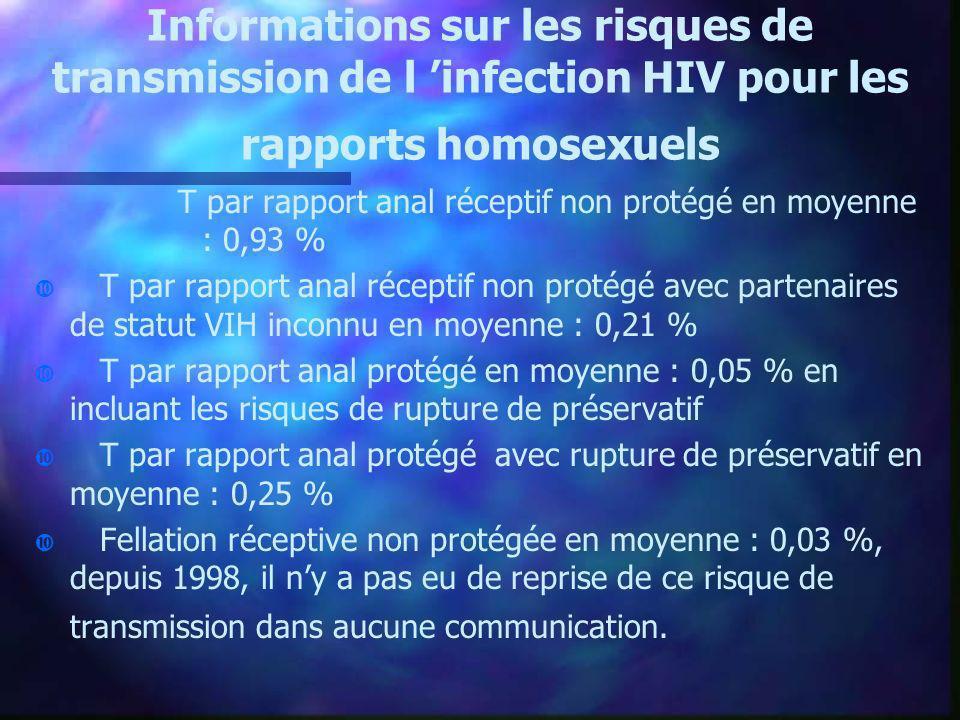 Informations sur les risques de transmission de l 'infection HIV pour les rapports homosexuels