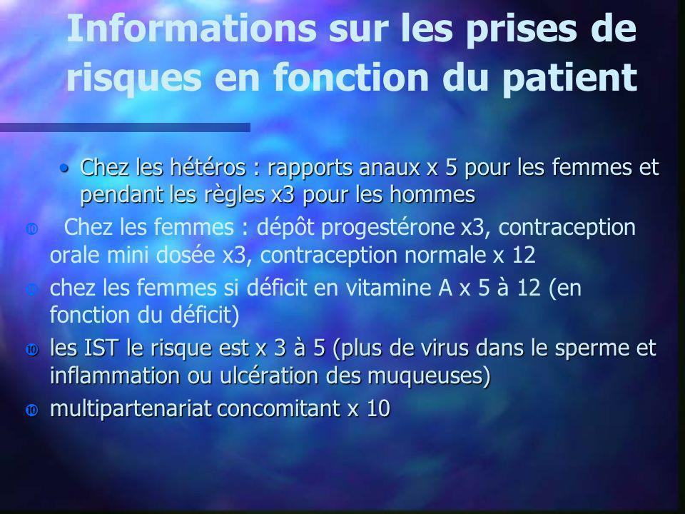 Informations sur les prises de risques en fonction du patient