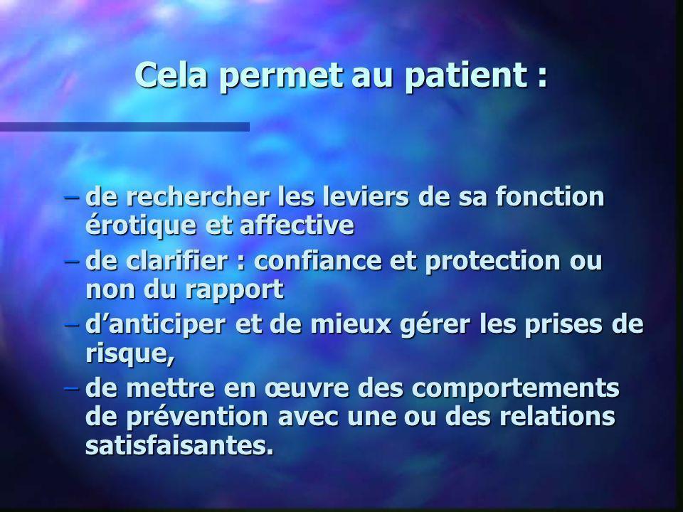 Cela permet au patient :