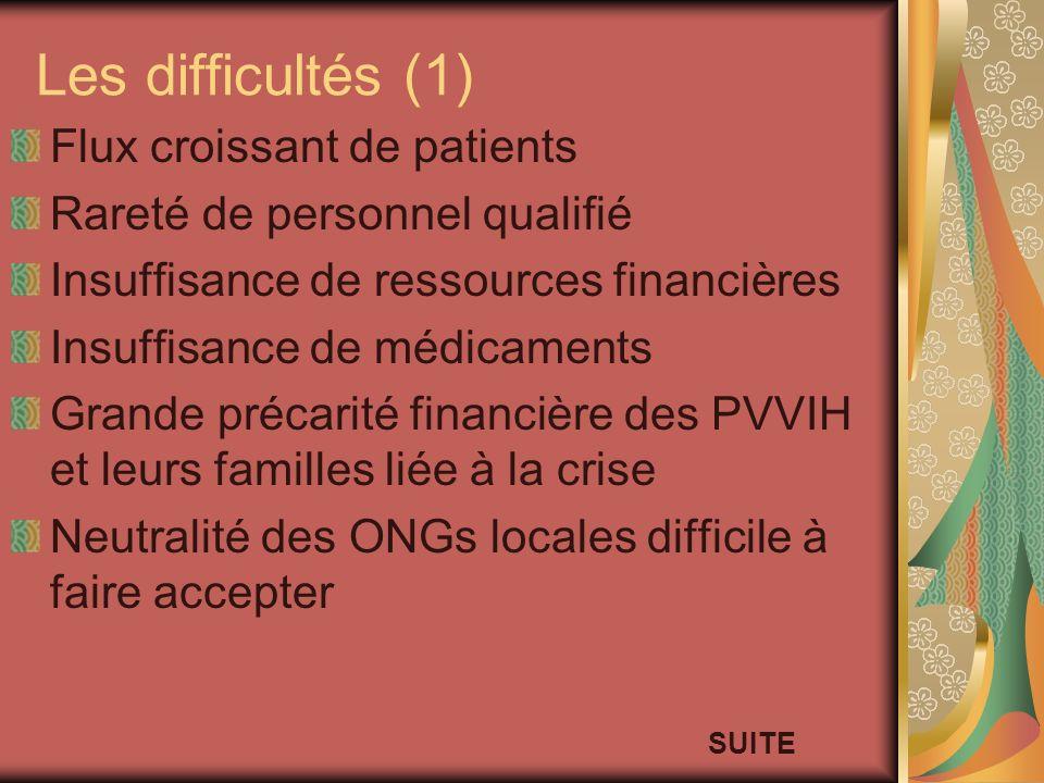 Les difficultés (1) Flux croissant de patients