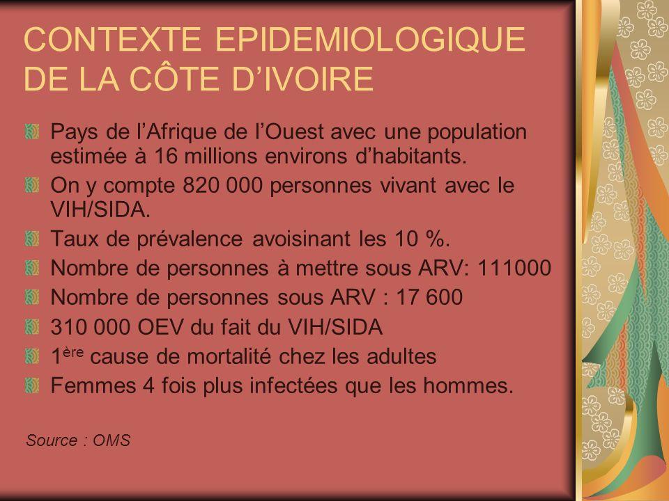 CONTEXTE EPIDEMIOLOGIQUE DE LA CÔTE D'IVOIRE